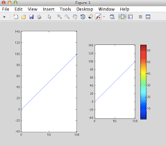 matlab axis font size mismatching axis size of subplots due to colorbar alecs web log