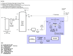 unique example of electrical circuit ideas electrical diagram Mac Control Valve alternator circuit wiring diagram simple panel wiring diagram