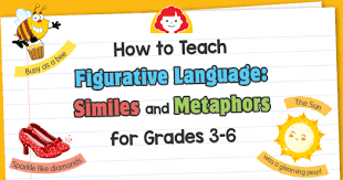 Simile Anchor Chart How To Teach Figurative Language Similes And Metaphors For