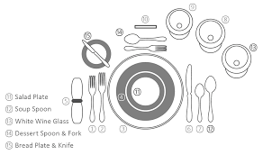 formal setting of a table. formal table setting of a o