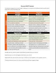 Swot Analysis Table Template Personal Swot Analysis Guidance Brautargengi Pinterest Swot