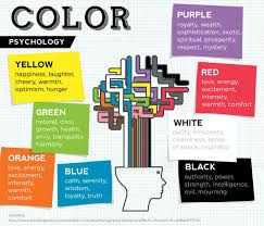 colour psychology how colour is used to manipulate the mind