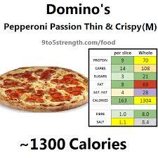 nutrition info calories domino s pizza pepperoni pion um slice