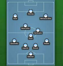 Get players' names, positions, nationality, and more. Manchester City Expected 4 3 3 Formation In 2019 20 Under Guardiola