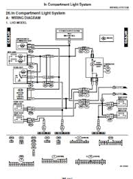 02 wrx headlight wiring diagram explore wiring diagram on the net • wiring diagrams 2005 impreza wrx sti wiring source 02 wrx fog lights 02 wrx jdm headlights