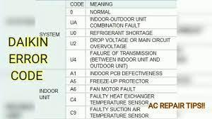 inverter daikin ac error code indoor