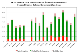 Nys Medicaid Income Chart 2017 Medicaid And The State And Local Government Tax Deduction