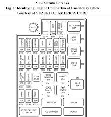 suzuki forenza 2005 fuse box wiring diagram user 2005 suzuki forenza fuse box wiring diagram blog suzuki forenza 2005 fuse box