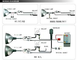 connection diagram of halogen lamp connection x 35w high beam hid xenon low beam halogen auto car xenon headlamp on connection diagram