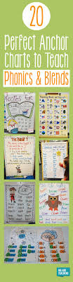 Free Ending Blends Chart 20 Perfect Anchor Charts For Teaching Phonics And Blends