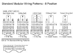 cable wireing standard modular wiring patterns 8 position image