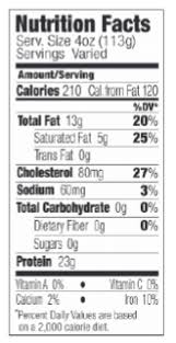 nutritional info coulette