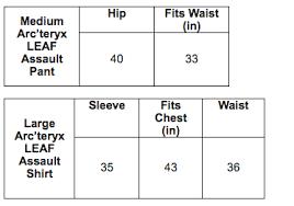 Uniform Comparison Study Arcteryx Leaf Fr Week 3