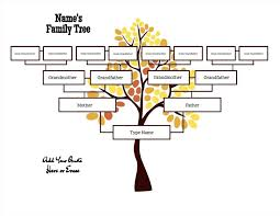 032 Template Ideas Free Editable Family Tree Daily Roabox Of