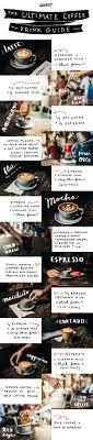 Best 25 White coffee ideas on Pinterest