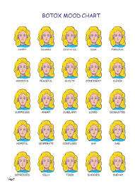 Botox Mood Chart Funny Birthday Card Buy Online In Uae