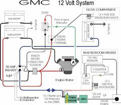 12 volt wiring and battery tray gmc motorhome pinterest gmc Motorhome Wiring Diagram 12 volt wiring and battery tray motorhome wiring diagrams beaver
