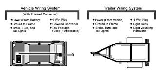 4 wire to 5 wire trailer wiring diagram 6 way trailer plug wiring at Five Wire Trailer Harness