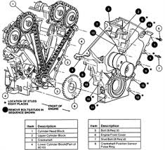 1998 ford taurus wiring diagram for radio images ford mustang ford taurus ohv engine diagram printable wiring