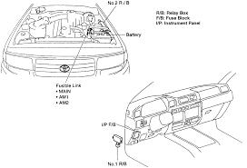 where can i the fuse box for my 1997 toyota landcruiser the fuse you are looking for is the dome fuse located in the lower right corner of this diagram