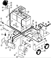 300 ex cdi ignition wiring diagram furthermore panther 125 wiring diagram likewise kazuma 4 wheelers ignition