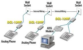 forestep Wiring Diagram For Dsl Filter a filter is required for each phone device connected to your wall outlet (phone, fax, analog modem, answering machine, alarm dialer etc) DSL Wiring Basics