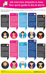 The Do S And Don Ts Of An Interview Job Interview Etiquette In Asia Your Quick Guide To Dos