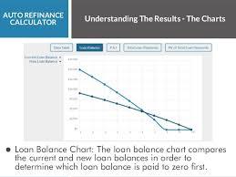 refinance calculations auto refinance calculator 8 638 jpg cb 1498934520