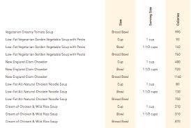 panera mac and cheese nutrition facts. Modren Facts Panera Nutrition Intended Mac And Cheese Facts