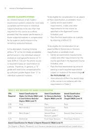 itb student handbook 2013 2014 by language page 34 issuu