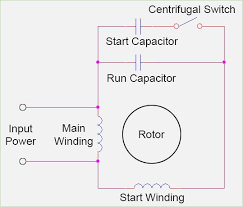 Stumped on Single Phase Motor   All About Circuits further Wiring Diagram For Capacitor Start Motor   altaoakridge together with Air Conditioner Motors – Wiring Diagram Collection also Starting Methods of Single Phase Motor Circuits with Protection likewise  besides Cap Start Motor Wiring Diagram   chromatex likewise Fractional Horsepower Electric Motor Diagrams   Mr  Electrician additionally Capacitor Start Motor Wiring Diagram 120 Volt Capacitor Start Motor additionally Awesome Single Phase Capacitor Start Motor Wiring Diagram   Sixmonth together with How to Reverse the Rotation of Single Phase Capacitor Start Electric moreover Capacitor Start Motor Wiring Diagram   chunyan me. on capacitor start motor wiring diagram