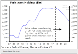 definitions of balance sheet how will the fed reduce its balance sheet investopedia
