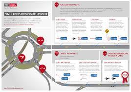 Traffic Pattern Definition Interesting Decorating Ideas