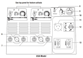 global compressor accessories big blue 450 duo cst Miller CST 280 Repair Manual at Miller Cst 280 Wiring Diagram