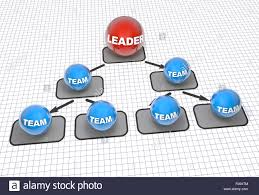 Background For Organizational Chart Organization Chart Concept As A Background Stock Photo