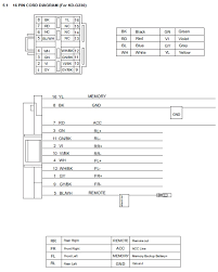jvc kd lh300 wiring harness diagram wiring diagram \u2022 Pioneer CD Player Wiring-Diagram fine jvc cd player wiring diagram motif simple wiring diagram rh littleforestgirl net jvc cd player wiring diagram car stereo color wiring diagram