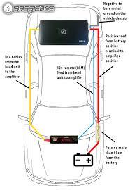 fender amp wiring diagram wiring diagram schematics baudetails amp wiring diagram cap nilza net