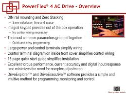 course w 53 powerflex ac drives ppt 8 powerflex® 4