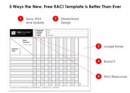 Raci Chart Template Excel 5 Ways The New Free Raci Template Is Better Than Ever
