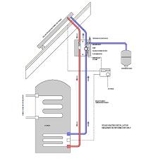blueprint home plans