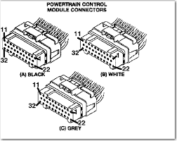 1996 dodge ram 1500 3 9l wiring schematic for the ecm pin locations