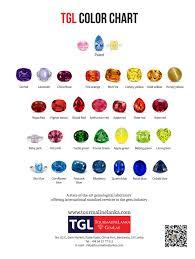 Tgl Color Chart Tourmaline Lanka