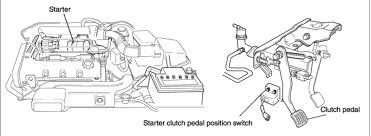 2007 kia rio lx engine diagram wiring diagram ideas about 2015 kia forte vacuum gauge advance auto parts 2003 kia spectra engine diagram 2007 kia rio lx engine diagram