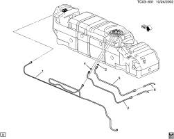 2001 silverado fuel line diagram wiring diagram for you • gmc fuel line diagram wiring diagram rh 8 5 4 restaurant freinsheimer hof de 2001 gmc sierra fuel line diagram 2001 silverado fuel line diagram