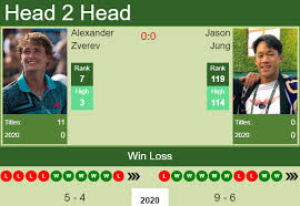Please note that you can change the enjoy your viewing of the live streaming: Abierto Mexicano Telcel Predictions H2h Nadal Zverev Kyrgios And Humbert To Play On Tuesday Tennis Tonic News Predictions H2h Live Scores Stats