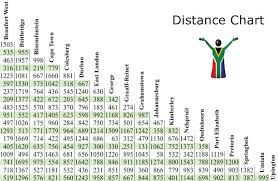 South Africa Map Distances Jackenjuul