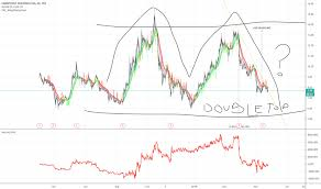 Trst Stock Price And Chart Tsx Trst Tradingview
