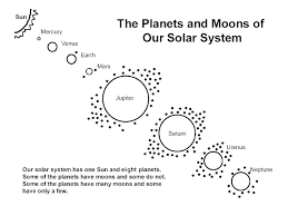 Small Picture Best 25 Solar system worksheets ideas on Pinterest Solar system