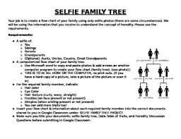 Genetic Family Tree Selfie Family Tree Of Heredity Genetic Traits By The Love For Science