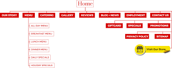 our sitemap